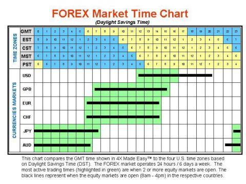 orari mercato forex