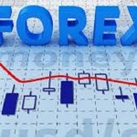 Tipologie rischi nel trading Forex