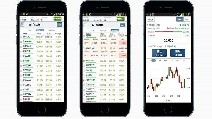 Le App per il trading online