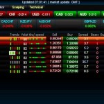 software forex trading