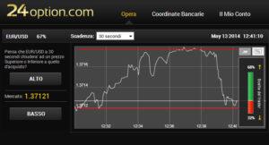 strategie-opzioni-binarie-30-secondi