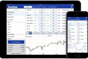Trading Online Plus500
